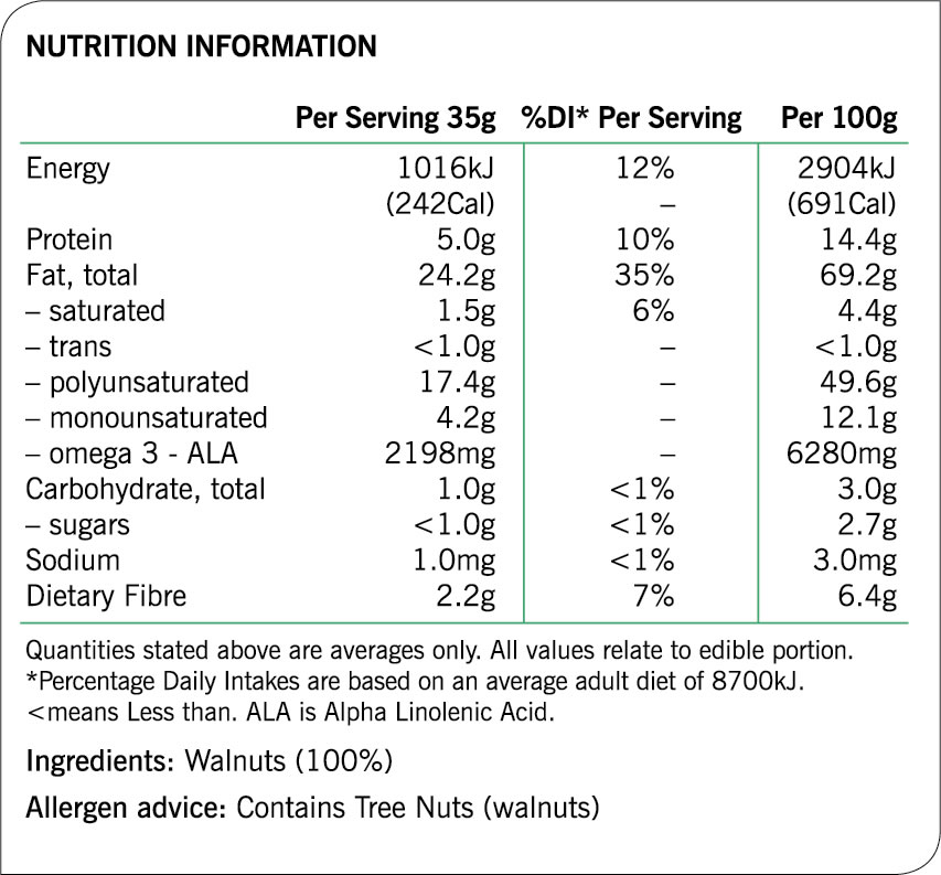View full nutritional information